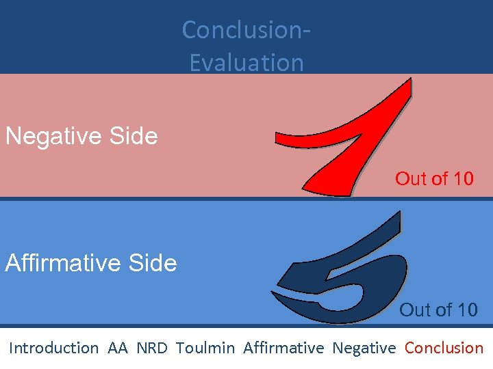 Conclusion. Evaluation Negative Side Out of 10 Affirmative Side Out of 10 Introduction AA