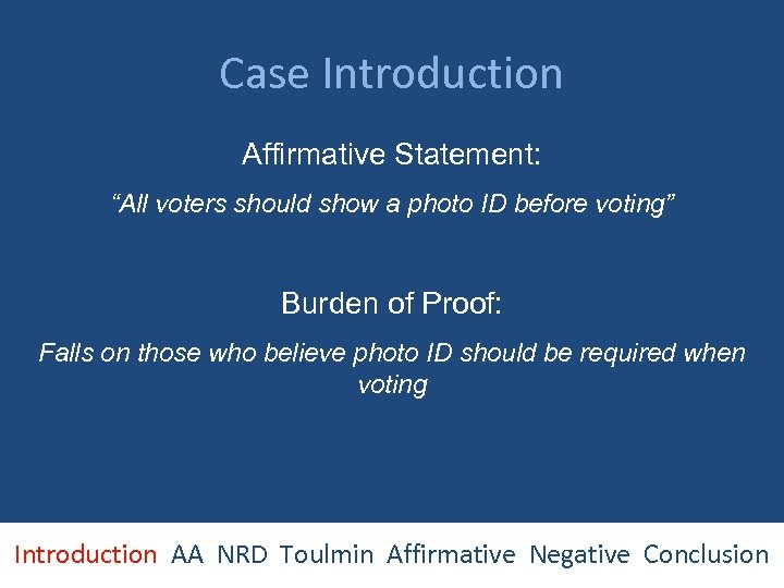 """Case Introduction Affirmative Statement: """"All voters should show a photo ID before voting"""" Burden"""