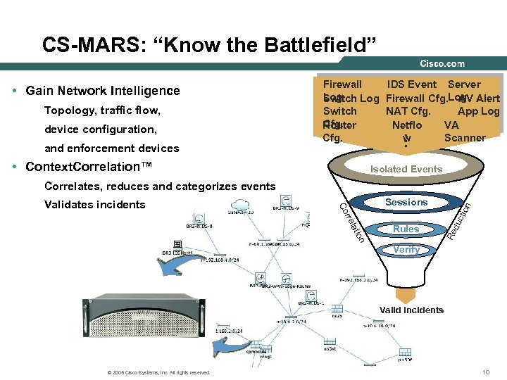 "CS-MARS: ""Know the Battlefield"" • Gain Network Intelligence Topology, traffic flow, device configuration, and"