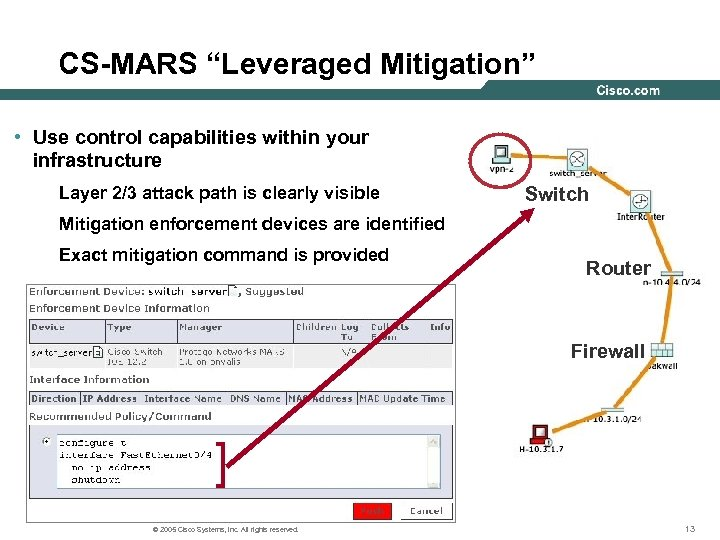 "CS-MARS ""Leveraged Mitigation"" • Use control capabilities within your infrastructure Layer 2/3 attack path"