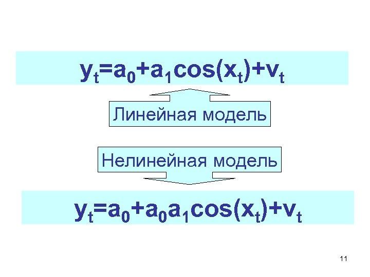 yt=a 0+a 1 cos(xt)+vt Линейная модель Нелинейная модель yt=a 0+a 0 a 1 cos(xt)+vt