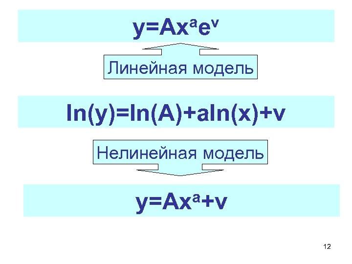 y=Axaev Линейная модель ln(y)=ln(A)+aln(x)+v Нелинейная модель a+v y=Ax 12