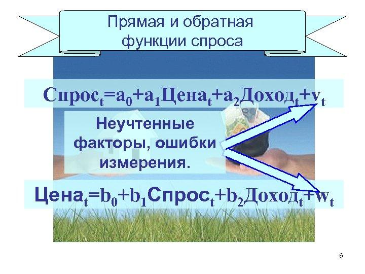 Прямая и обратная функции спроса Спросt=a 0+a 1 Ценаt+a 2 Доходt+vt Неучтенные факторы, ошибки