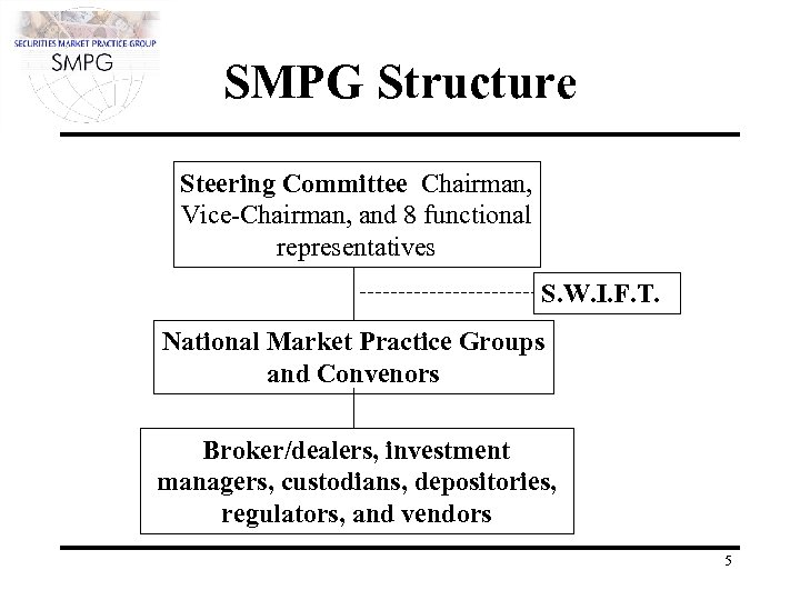 SMPG Structure Steering Committee Chairman, Vice-Chairman, and 8 functional representatives S. W. I. F.