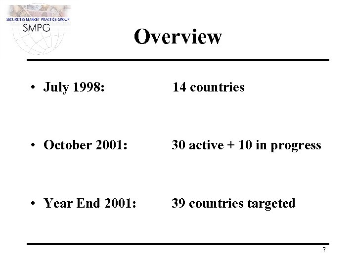Overview • July 1998: 14 countries • October 2001: 30 active + 10 in