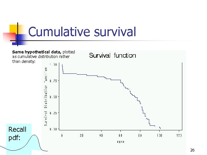 Cumulative survival Same hypothetical data, plotted as cumulative distribution rather than density: Recall pdf: