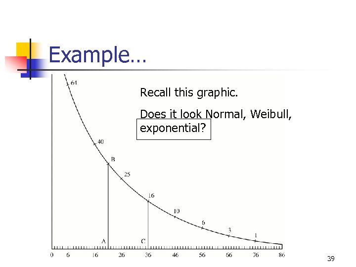 Example… Recall this graphic. Does it look Normal, Weibull, exponential? 39