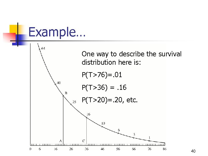 Example… One way to describe the survival distribution here is: P(T>76)=. 01 P(T>36) =.