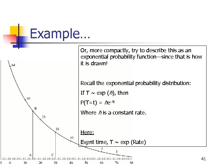 Example… Or, more compactly, try to describe this as an exponential probability function—since that