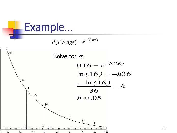 Example… Solve for h: 43