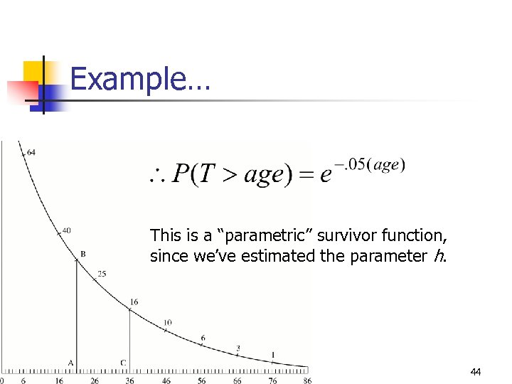 """Example… This is a """"parametric"""" survivor function, since we've estimated the parameter h. 44"""