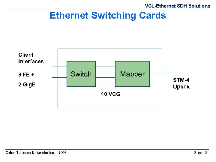 VCL-Ethernet SDH Solutions Ethernet Switching Cards Client Interfaces 8 FE + Switch Mapper 2