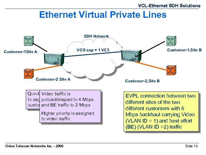 VCL-Ethernet SDH Solutions Ethernet Virtual Private Lines SDH Network VCG cap = 1 VC