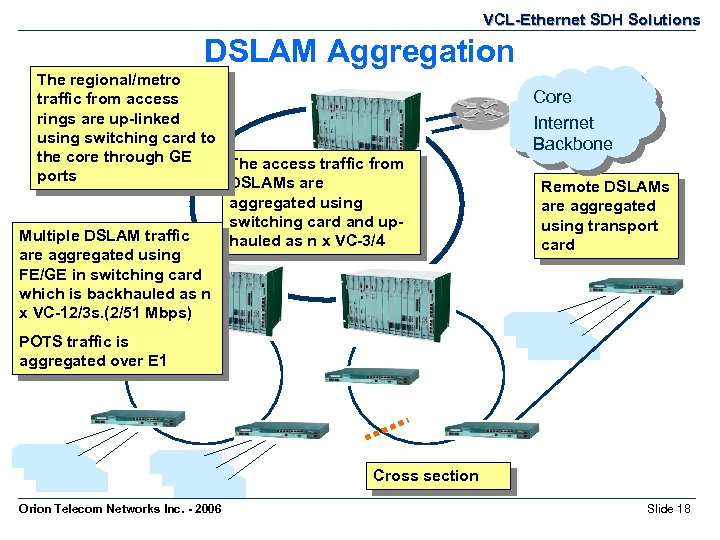 VCL-Ethernet SDH Solutions DSLAM Aggregation The regional/metro traffic from access rings are up-linked using