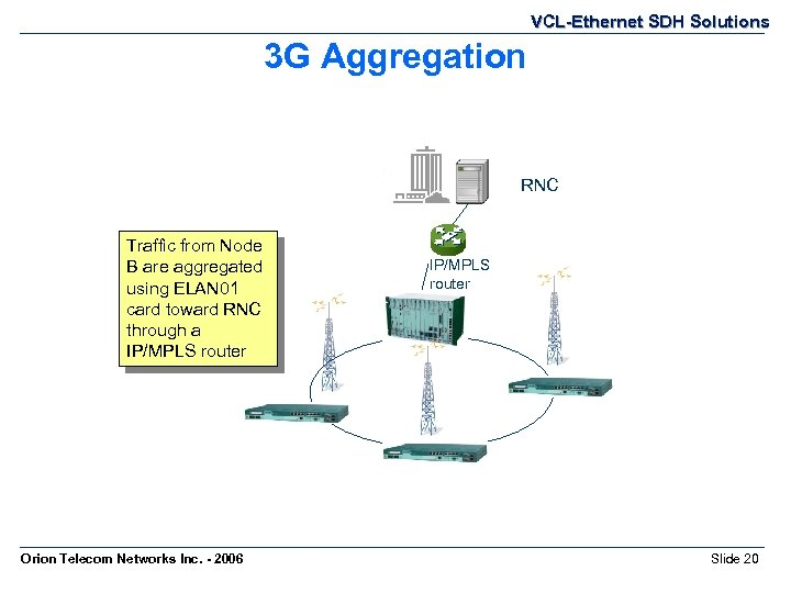 VCL-Ethernet SDH Solutions 3 G Aggregation RNC Traffic from Node B are aggregated using