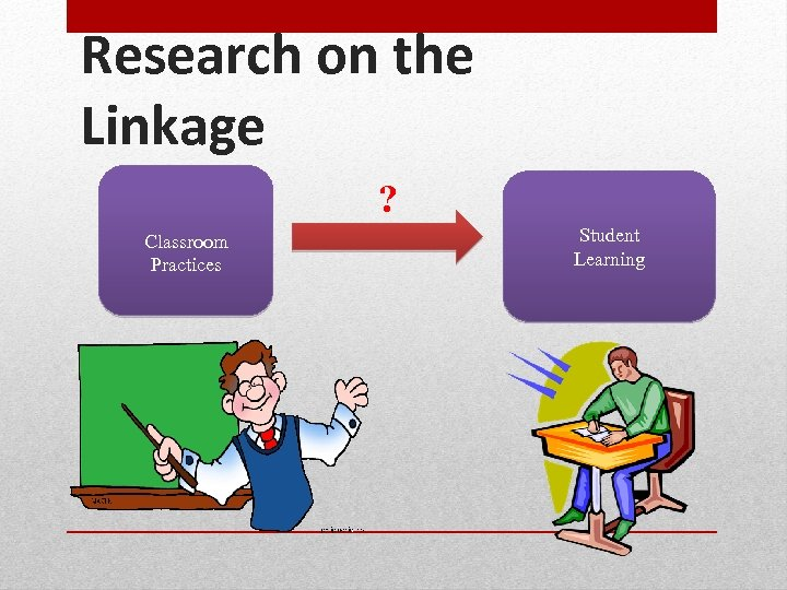 Research on the Linkage ? Classroom Practices Student Learning