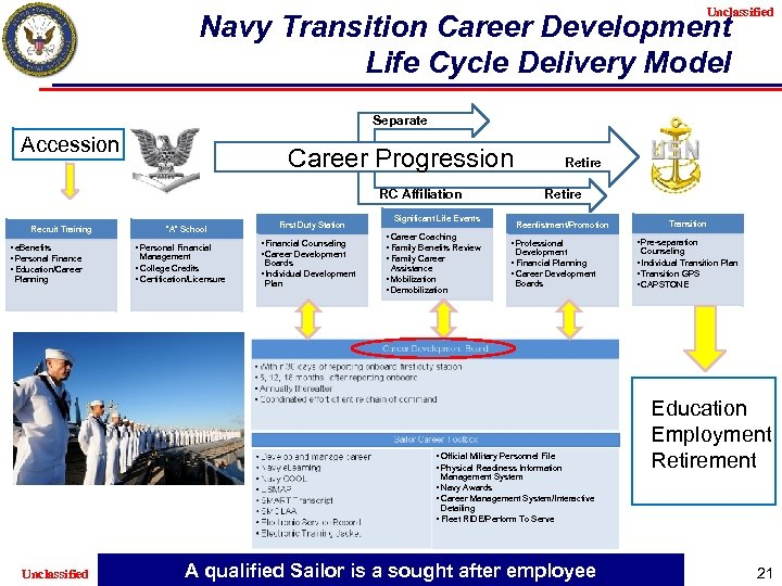 Unclassified Navy Transition Career Development Life Cycle Delivery Model Separate Accession Career Progression Retire