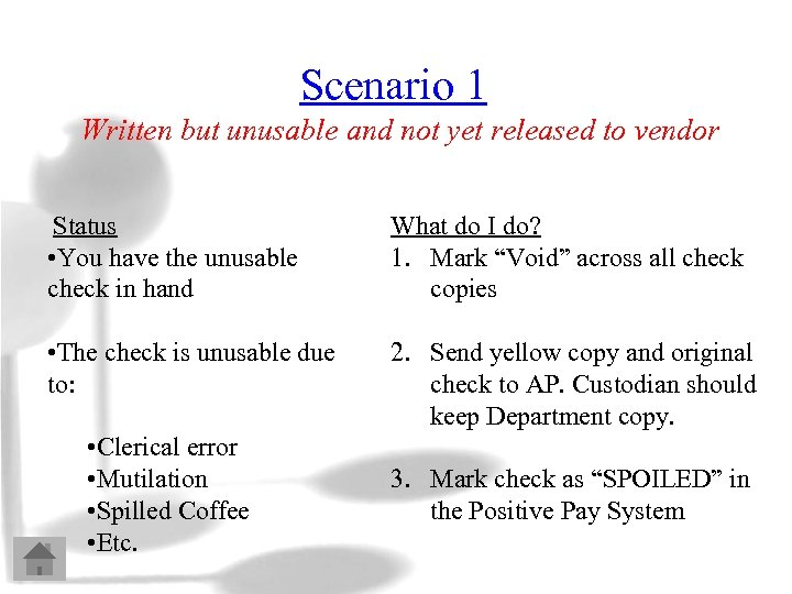 Scenario 1 Written but unusable and not yet released to vendor Status • You