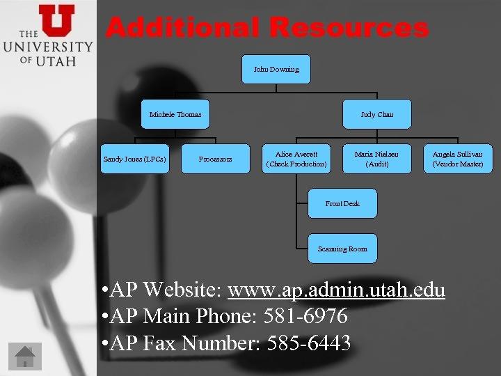 Additional Resources John Downing Michele Thomas Sandy Jones (LPCs) Processors Judy Chan Alice Averett