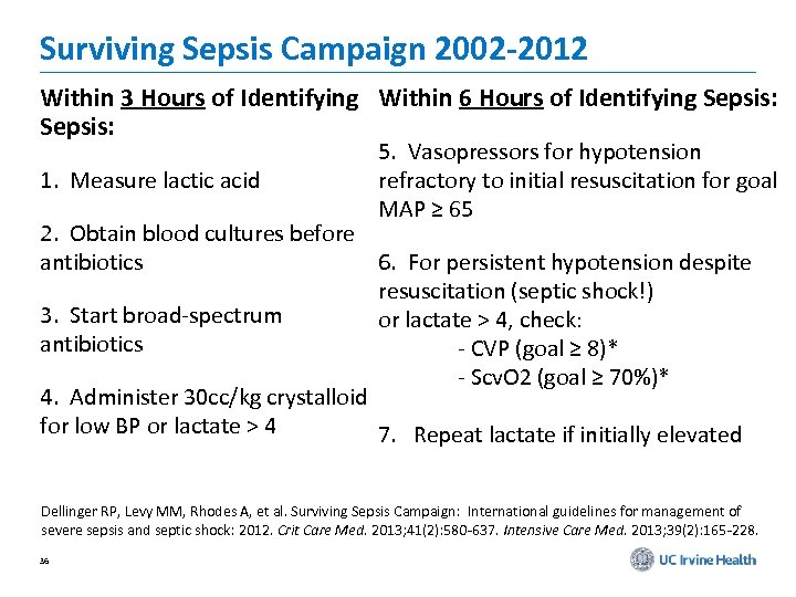 Surviving Sepsis Campaign 2002 -2012 Within 3 Hours of Identifying Within 6 Hours of