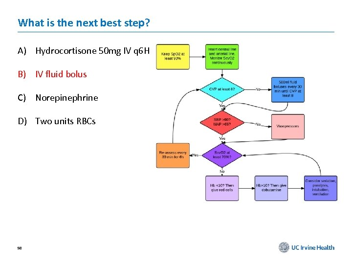 What is the next best step? A) Hydrocortisone 50 mg IV q 6 H