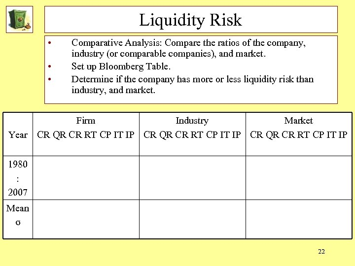 Liquidity Risk • • • Comparative Analysis: Compare the ratios of the company, industry