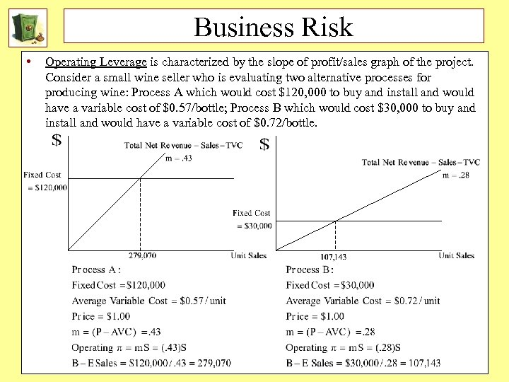 Business Risk • Operating Leverage is characterized by the slope of profit/sales graph of