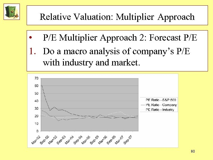 Relative Valuation: Multiplier Approach • P/E Multiplier Approach 2: Forecast P/E 1. Do a