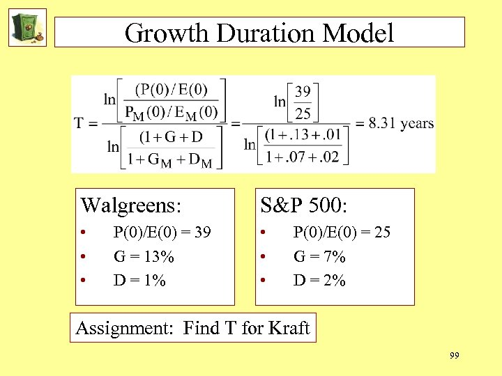 Growth Duration Model Walgreens: S&P 500: • • • P(0)/E(0) = 39 G =