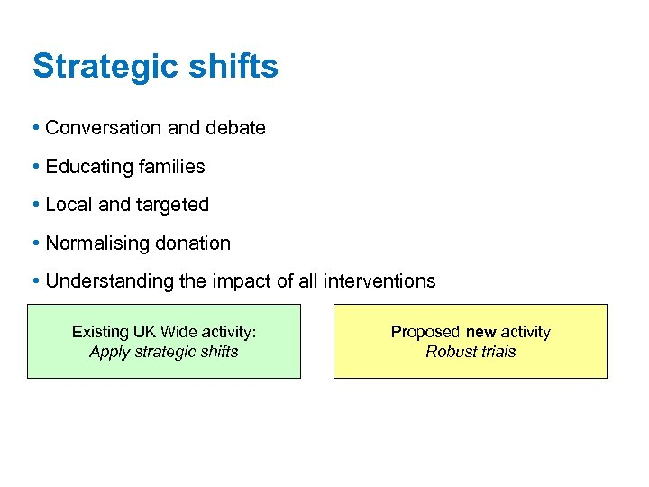 Strategic shifts • Conversation and debate • Educating families • Local and targeted •