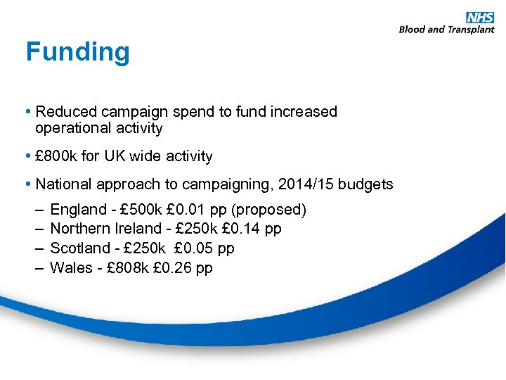 Funding • Reduced campaign spend to fund increased operational activity • £ 800 k