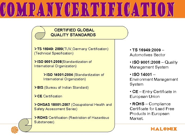 CERTIFIED GLOBAL QUALITY STANDARDS ØTS 16949: 2009(TUV, Germany Certification) (Technical Specification) • TS 16949: