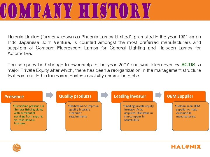 Halonix Limited (formerly known as Phoenix Lamps Limited), promoted in the year 1991 as