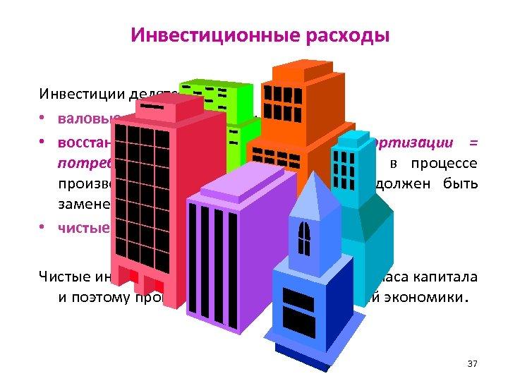 Инвестиционные расходы Инвестиции делятся на: • валовые инвестиции (Igross); • восстановительные инвестиции (= амортизации