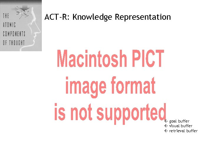 ACT-R: Knowledge Representation goal buffer visual buffer retrieval buffer