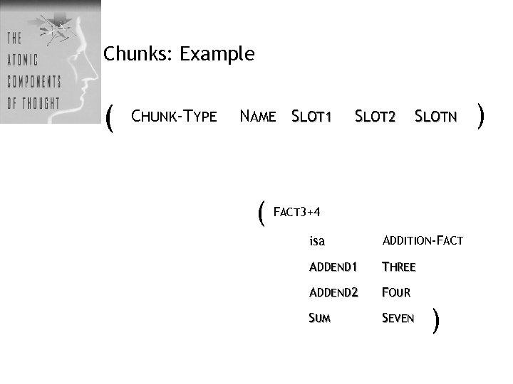 Chunks: Example ( CHUNK-TYPE NAME SLOT 1 (F SLOT 2 SLOTN ACT 3+4 isa