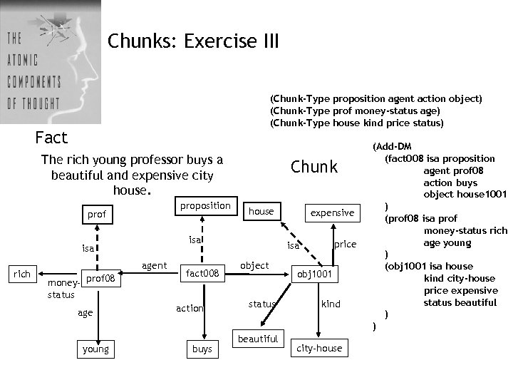 Chunks: Exercise III (Chunk-Type proposition agent action object) (Chunk-Type prof money-status age) (Chunk-Type house