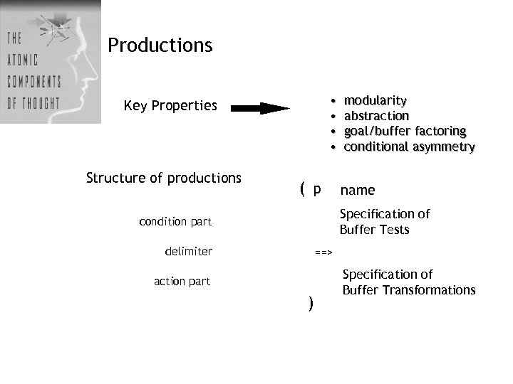 Productions • • Key Properties Structure of productions ( p modularity abstraction goal/buffer factoring