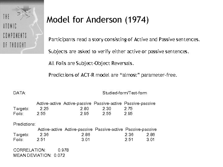 Model for Anderson (1974) Participants read a story consisting of Active and Passive sentences.