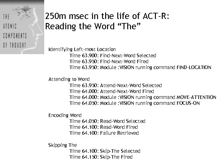 """250 m msec in the life of ACT-R: Reading the Word """"The"""" Identifying Left-most"""