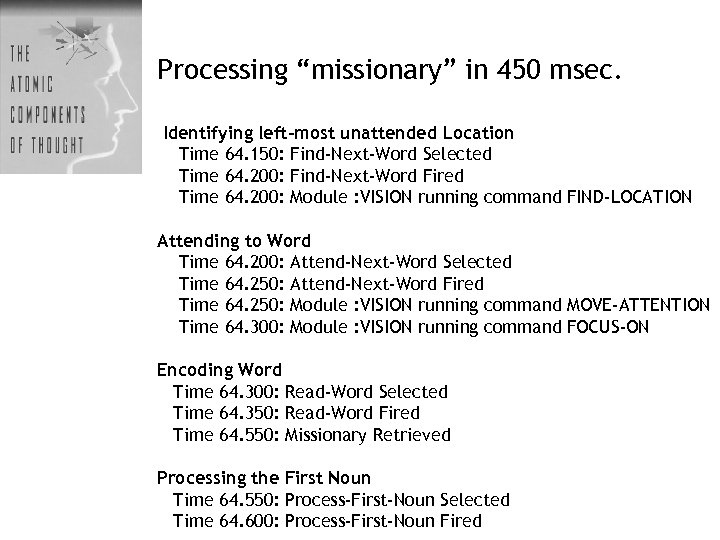 """Processing """"missionary"""" in 450 msec. Identifying left-most unattended Location Time 64. 150: Find-Next-Word Selected"""
