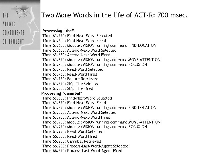 """Two More Words in the life of ACT-R: 700 msec. Processing """"the"""" Time 65."""