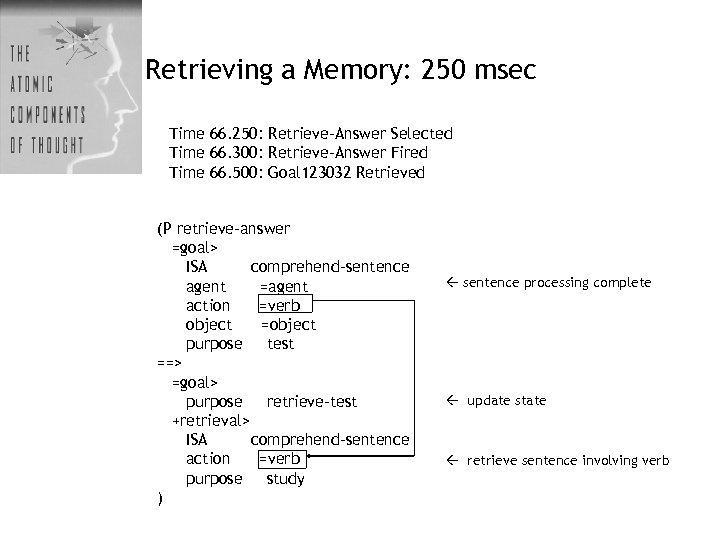 Retrieving a Memory: 250 msec Time 66. 250: Retrieve-Answer Selected Time 66. 300: Retrieve-Answer