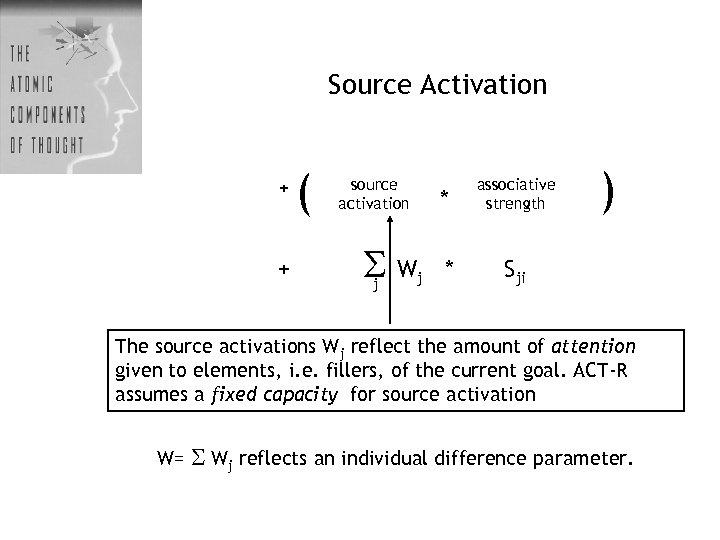Source Activation + + ( * source activation W j j associative strength *