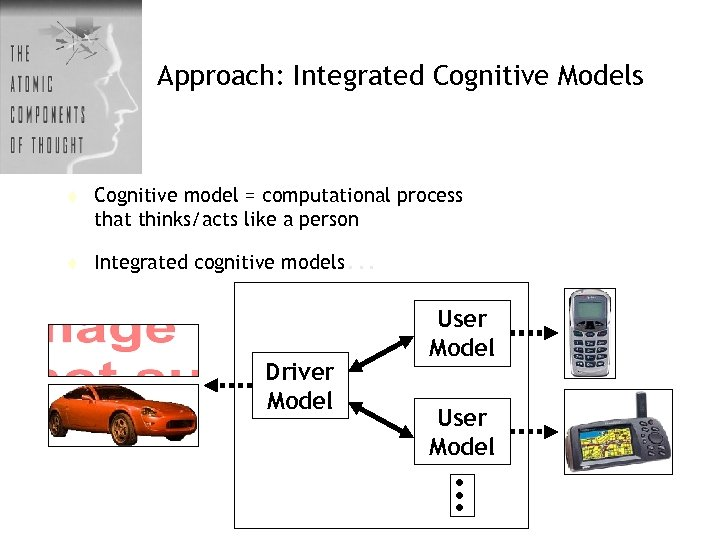 Approach: Integrated Cognitive Models t Cognitive model = computational process that thinks/acts like a