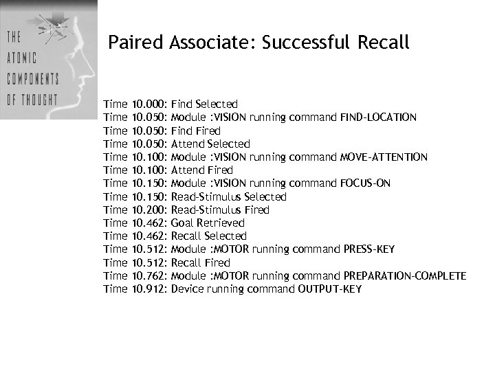 Paired Associate: Successful Recall Time Time Time Time 10. 000: 10. 050: 10. 100: