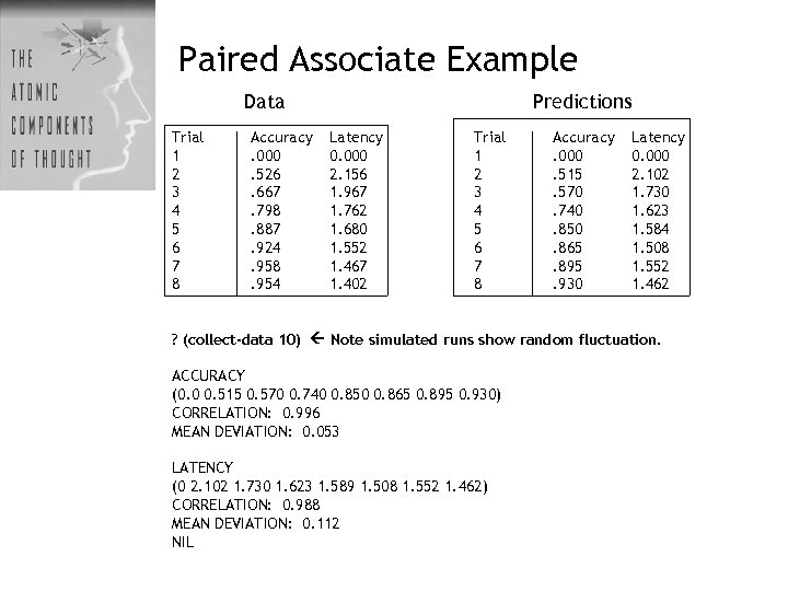 Paired Associate Example Data Trial 1 2 3 4 5 6 7 8 Accuracy.