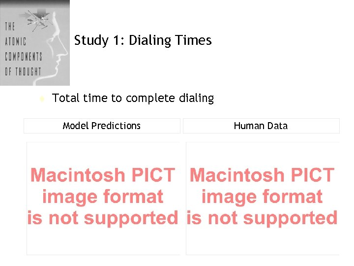 Study 1: Dialing Times t Total time to complete dialing Model Predictions Human Data