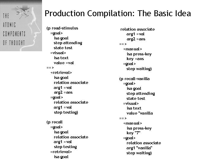 Production Compilation: The Basic Idea (p read-stimulus =goal> isa goal step attending state test