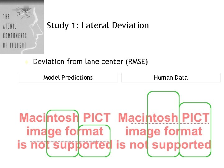 Study 1: Lateral Deviation t Deviation from lane center (RMSE) Model Predictions Human Data